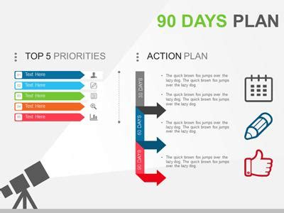 What does a business plan contain? - What is MBA